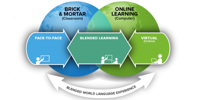blended-learning 2
